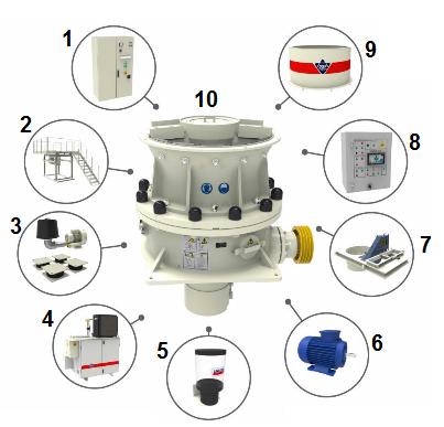 Основные узлы конусной дробилки HCC