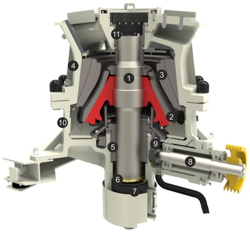 Конструкция конусной дробилки HCC