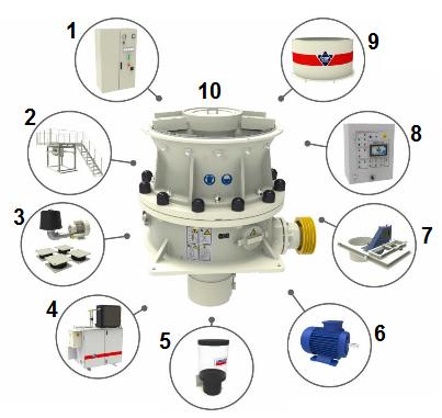 Основные узлы конусной дробилки HCU