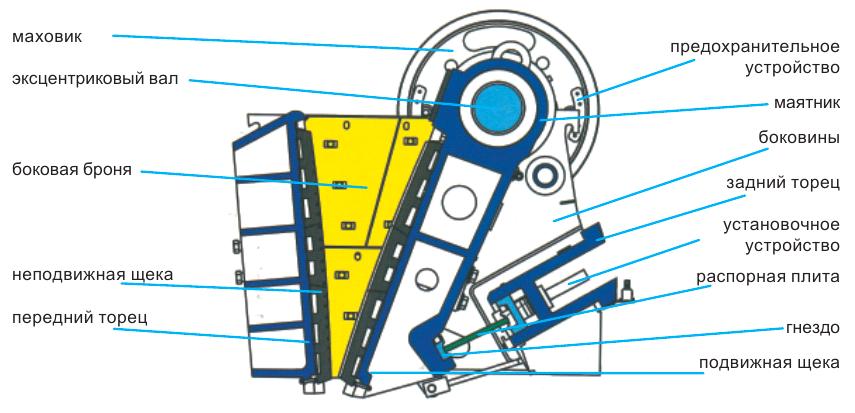 (опция). несущие металлоконструкции c площадками обслуживания. гидравлическ